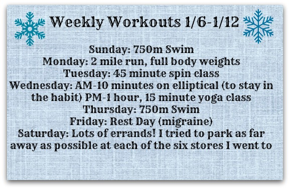 Weekly Workouts 1_6-1_12