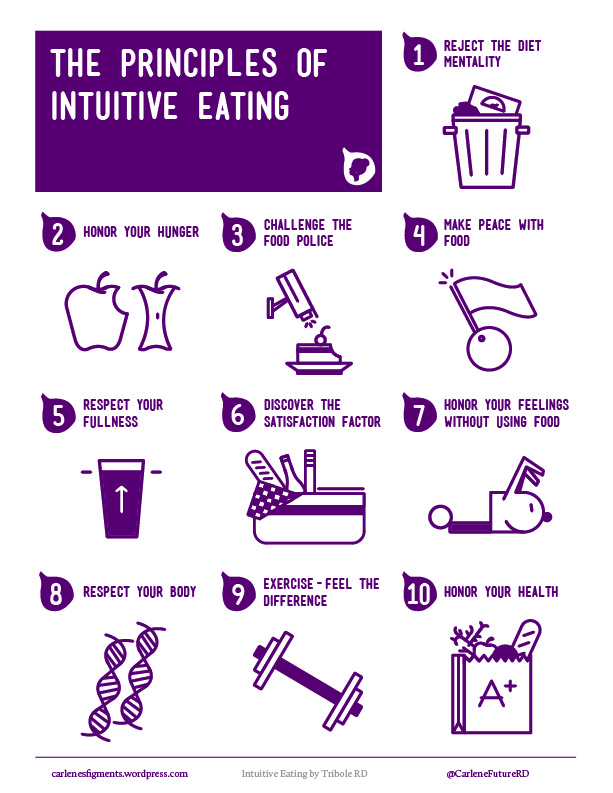 intuitive_eating-23